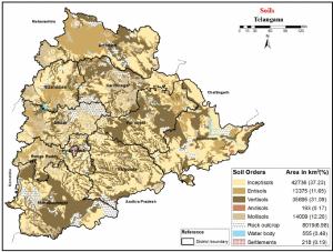 Soil of Telangana